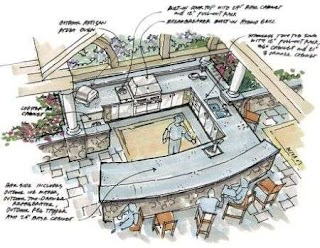 Outdoor Kitchen Plans House Related Posts Interior Design