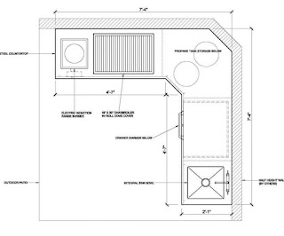 Standard Outdoor Kitchen Dimensions Charming Ideas Including Plans Designs