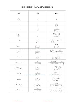 GT_dieu khien so t vinh_Bang bien doi Laplace va Z.pdf