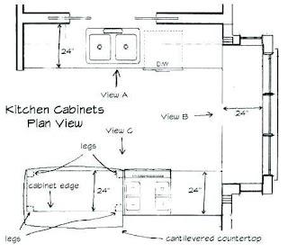 Outdoor Kitchen Plans Pdf Cabinet Wooden
