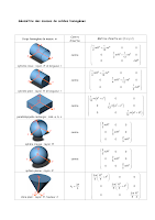 Géométrie des masses de solides homogènes.pdf