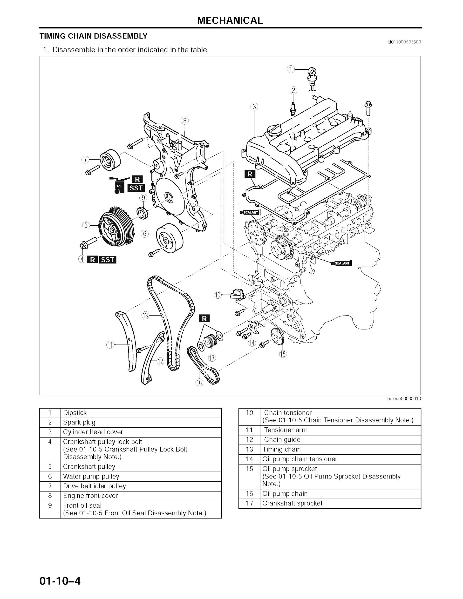 Download 2009-2012 Mazda 6 Repair Manual