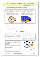 fonctionnement de l'objet technique.pdf
