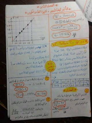 خطوات حل مسائل الرسم البيانى فى مادة الفيزياء للصف الثالث الثانوى 2020  | سنتر إبداع التعليمى | الفيزياء الصف الثالث الثانوى الترمين | طالب اون لاين
