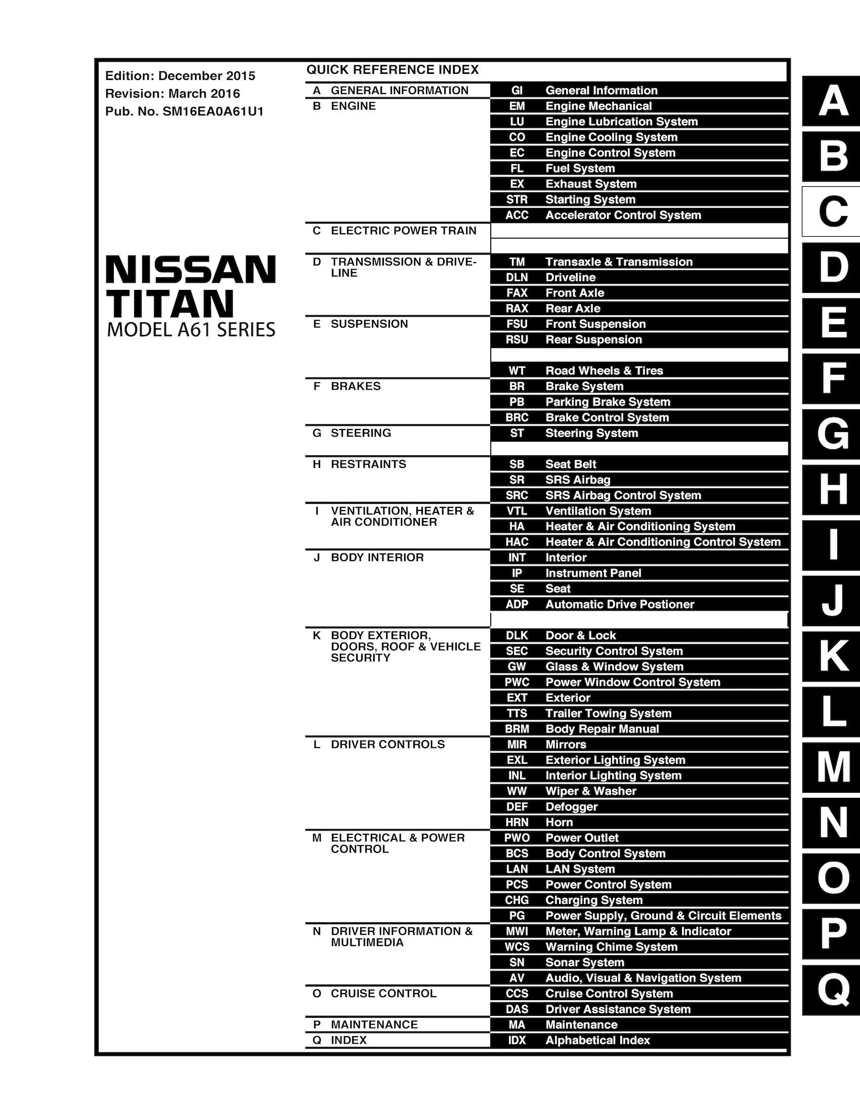 Download 2016 Nissan Titan XD Service Repair Manual.