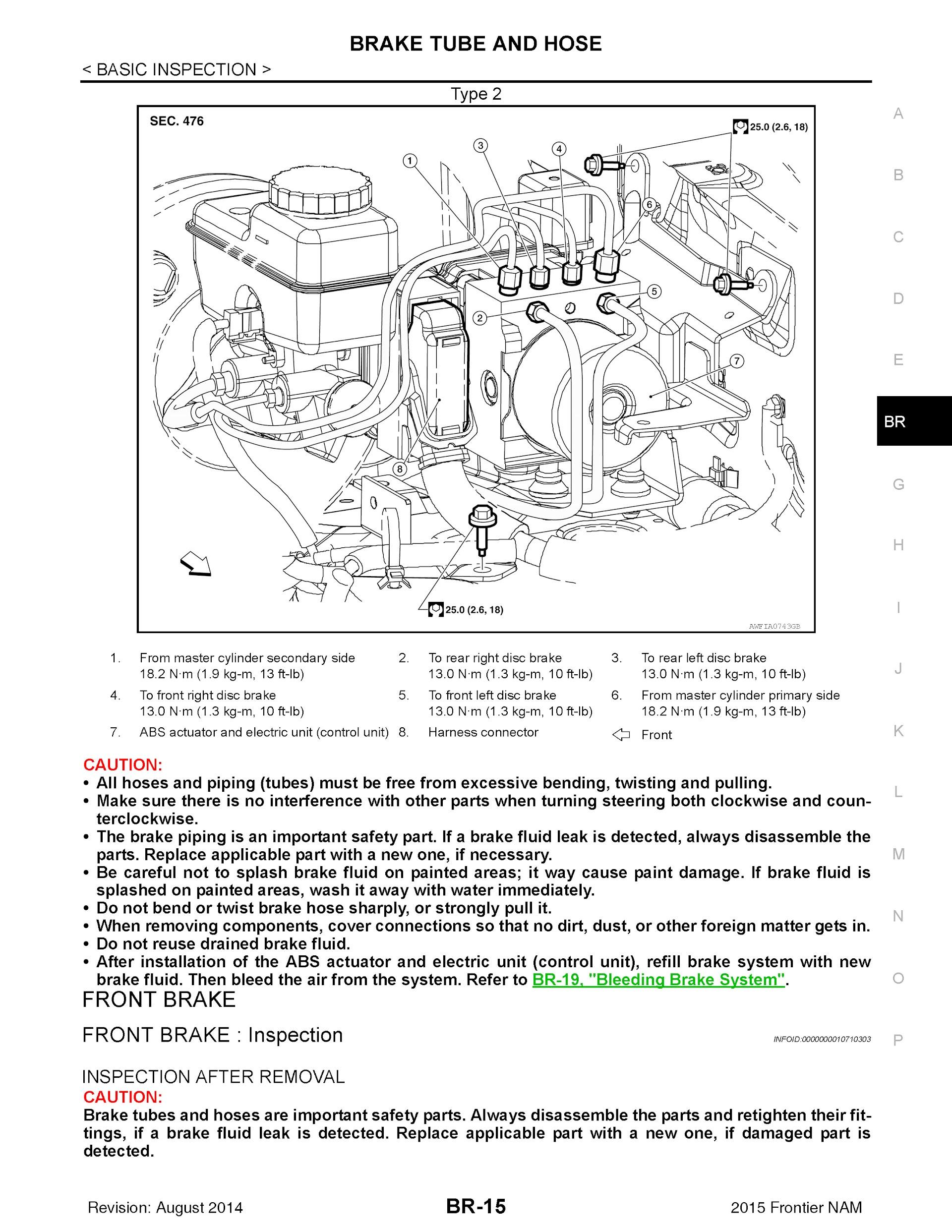 Download 2015 Nissan Frontier Service Repair Manual.