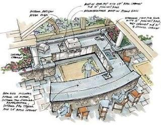 Outdoor Kitchen Designs Plans S