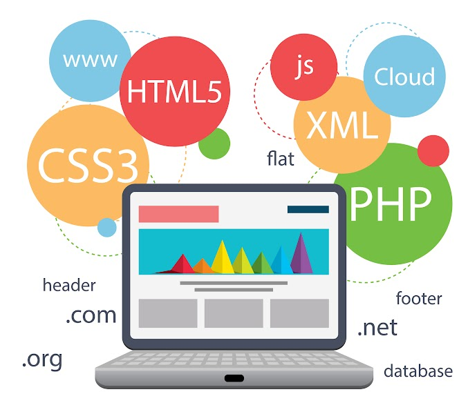 Egyedi igényeknek megfelelően weboldal, CRM rendszer készítése