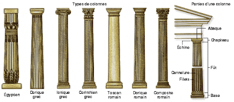 Column architecture.png