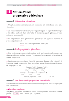 Les ondes mecaniques progressives periodiques.pdf