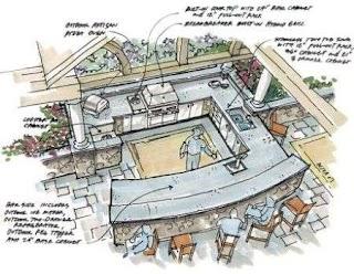 Building Plans Outdoor Kitchen Contemporary Blueprint Design Plan Free Peenmedia