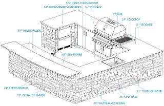 Outdoor Kitchen Building Plans 10 X 12 Layout Design Ideas
