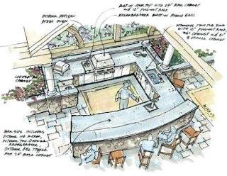 Free Outdoor Kitchen Plans S Related Posts Interior Design Ideas