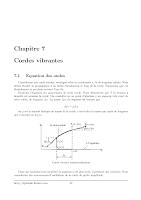 Chap 7_Cordes vibrantes Djelouah.pdf