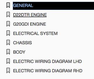 Download 2019-2020 SsangYong Rexton Repair Manual