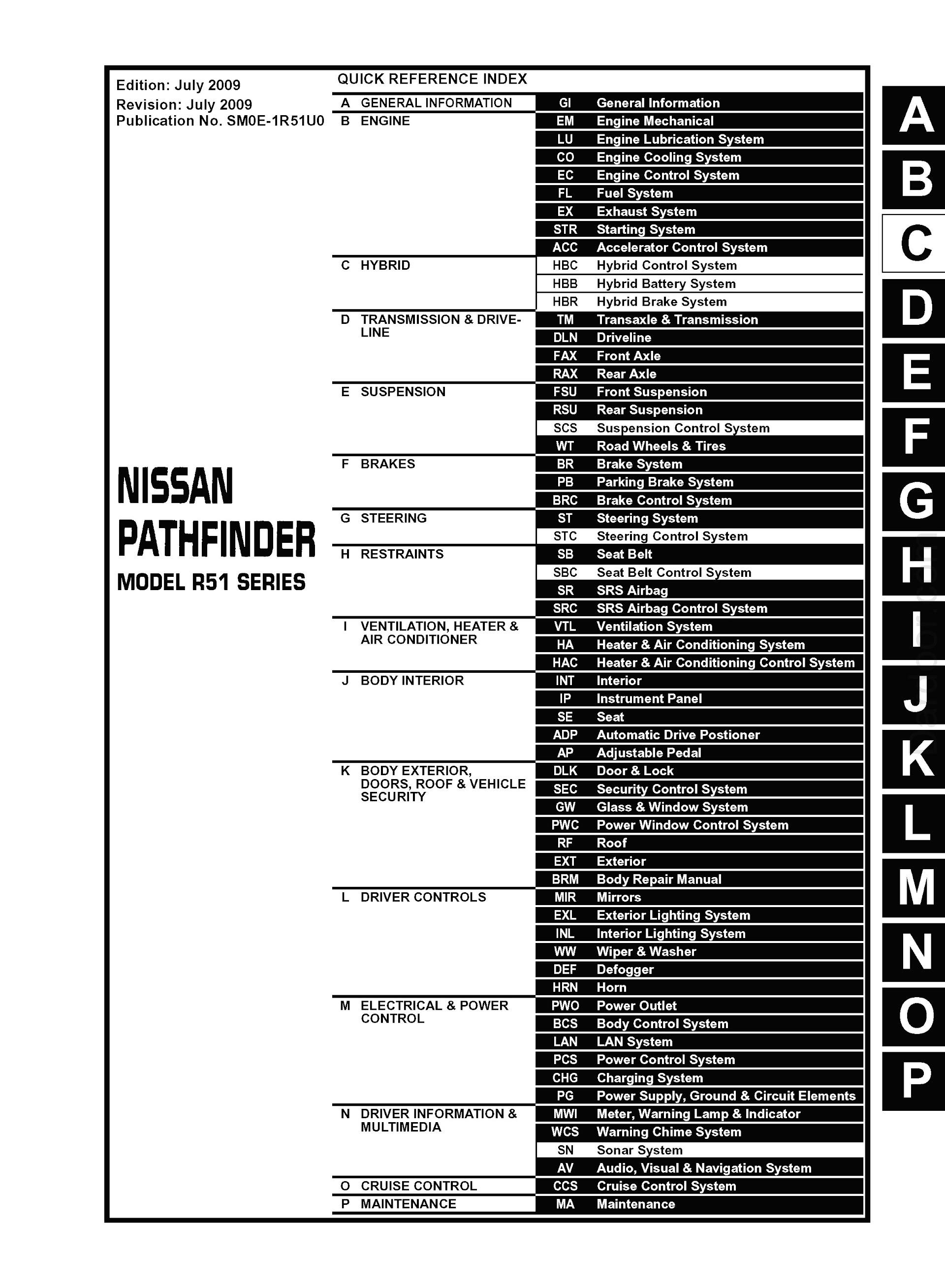 Download 2010 Nissan Pathfinder Repair Manual