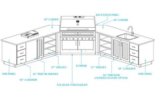 How to Build a Outdoor Kitchen Designs Plns Klmzoo Gourmet
