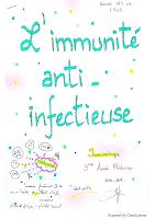 1-L_immunité anti_infectieuse. resumé.pdf