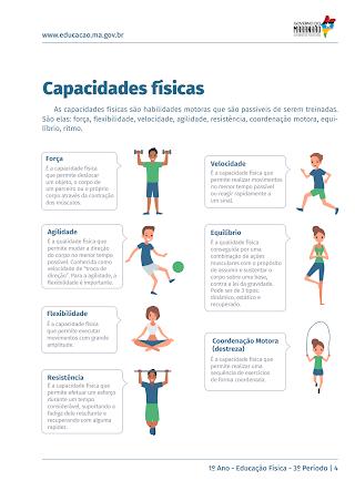 CAPACIDADES FÍSICAS (FORÇA, VELOCIDADE, FLEXIBILIDADE, RESISTÊNCIA, COORDENAÇÃO MOTORA, AGILIDADE E