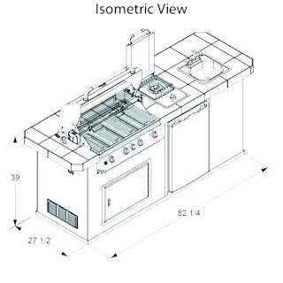 Outdoor Kitchen Counter Depth Standard of Typical