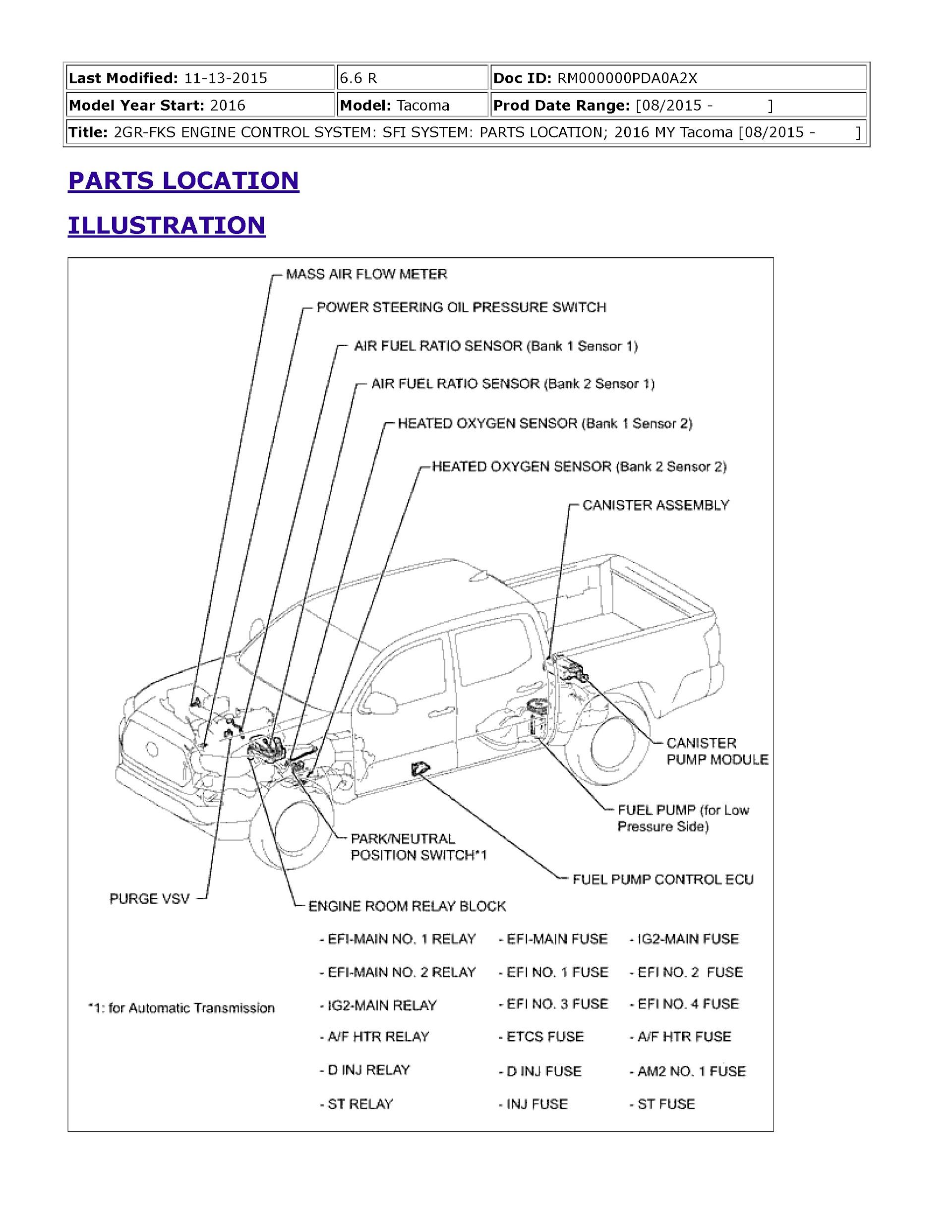 Download 2015-2018 Toyota Tacoma Service Repair Manual.