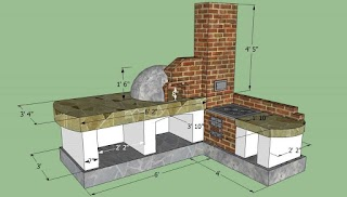 Outdoor Kitchens Plans How to Build an Kitchen Specialist
