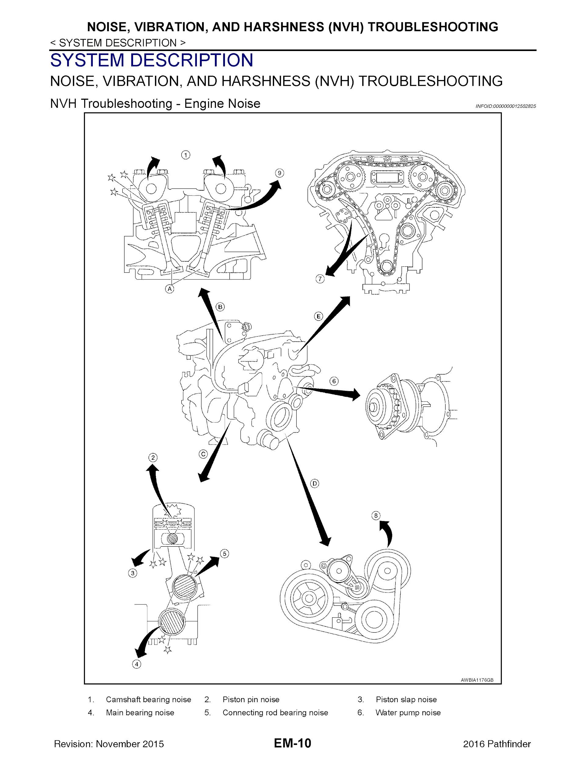 Download 2016 Nissan Pathfinder Service Repair Manual.