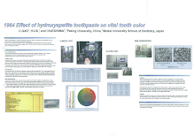 1964 Effect of hydroxyapatite toothpaste on vital tooth color