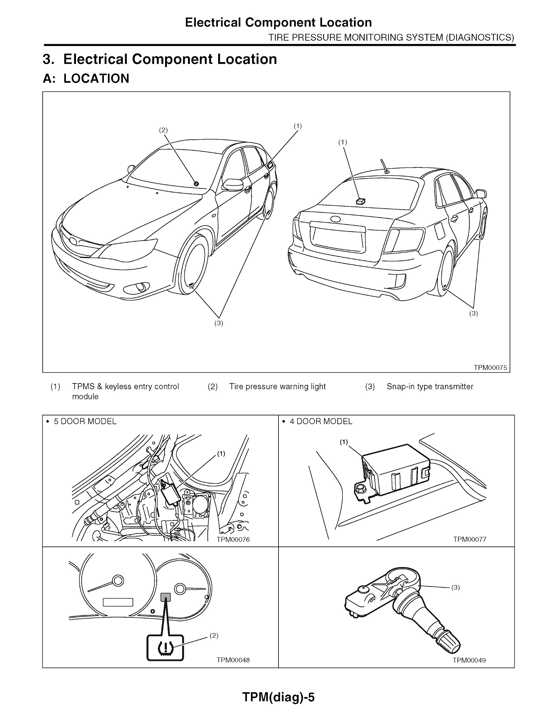 Download 2012 Subaru Impreza Service Repair Manual.