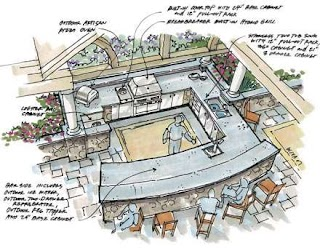 Planning an Outdoor Kitchen for Your Prefab Kits