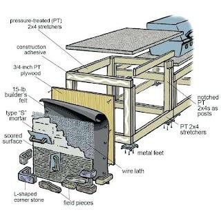 Outdoor Kitchen Plans Pdf DIY Blackcoreedgemaxco