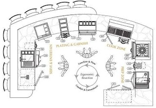Planning an Outdoor Kitchen Pls for Home Improvement Designs