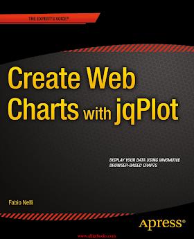 Create Web Charts with jqPlot.pdf