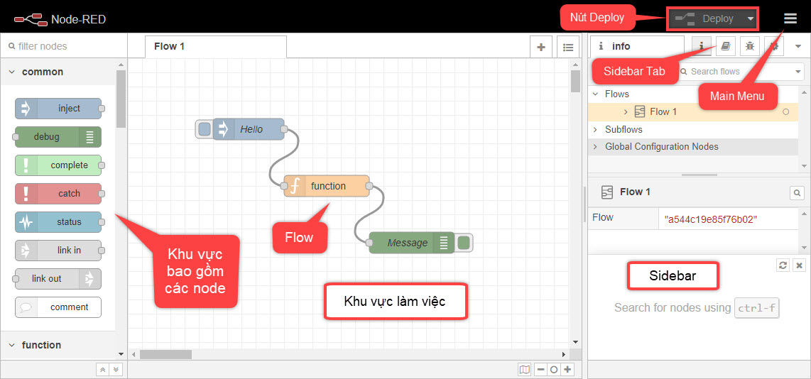 Giao diện Node RED