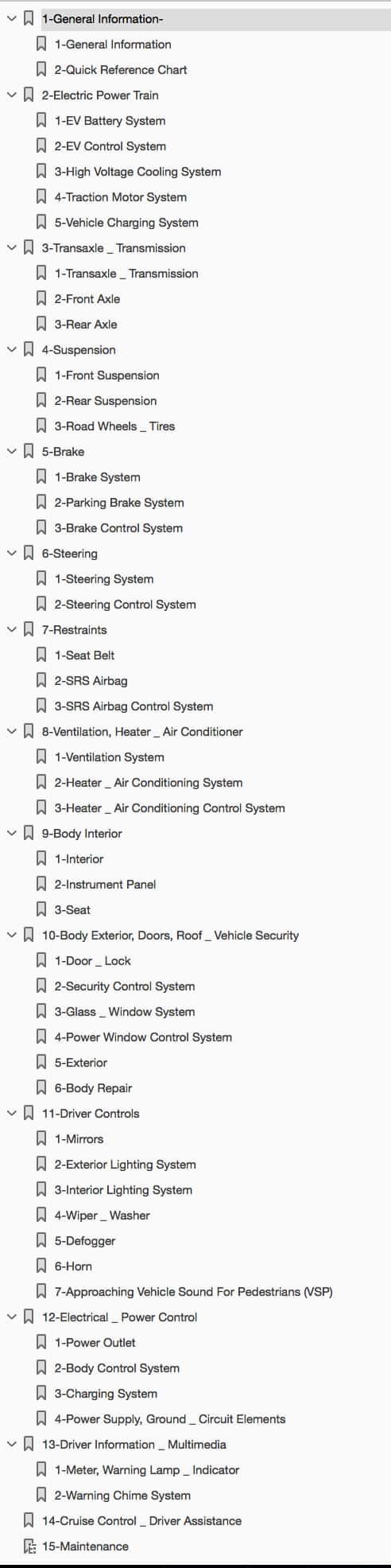 Download 2015-2017 Nissan Leaf Repair Manual