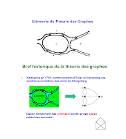 Cours TH.GRA (ISIL).pdf