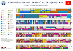 Bảng Phân Chia Phổ Tần Số Vô Tuyến Điện Việt Nam - Cục Tần Số, 504 Trang.pdf