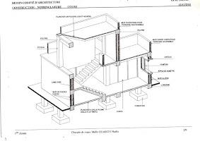 DCA construction et nomenclature.jpg