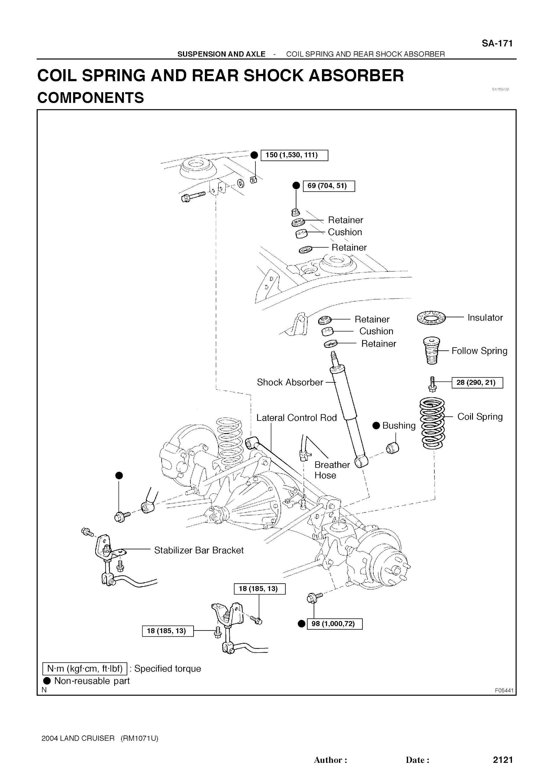 Download 1998-2007 Toyota Land Cruiser Service Repair Manual