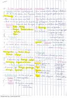 Tissu conjonctif proprement dit cours 2015_2016_Inès-H.pdf