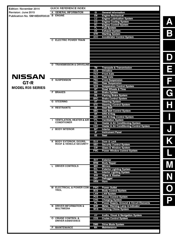 Download 2016 Nissan GTR Service Repair Manual.