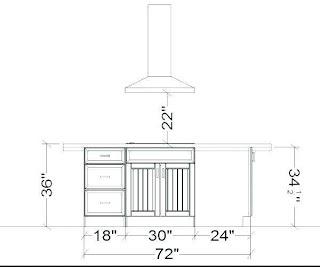 Outdoor Kitchen Height Posh Average Counter Counter Average Sink