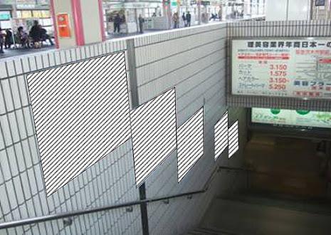 階段壁面パネルセット (茨木市パネル)