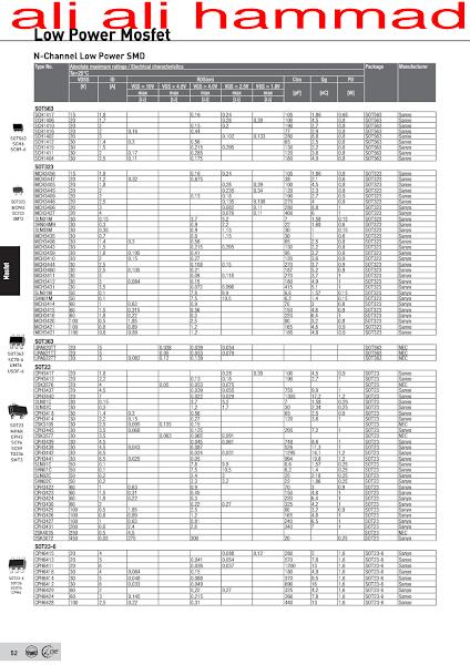 تحميل كتاب VIII-4 2009-4533 6 Mosfet[1].pdf - كتب منوعة