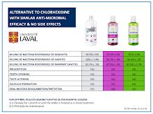 X-PUR Opti-Rinse vs Chlorhexidine