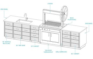 Outdoor Kitchen Layouts Plans Kalamazoo Gourmet