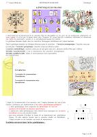 Génétique Humaine.pdf