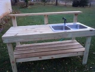 Outdoor Kitchen Sink Station Unique Inspiration Some Sources