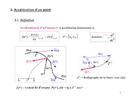 Chap2 cinematique_du_point-2.pdf