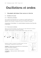 Oscillations Et Ondes_phy 3.pdf